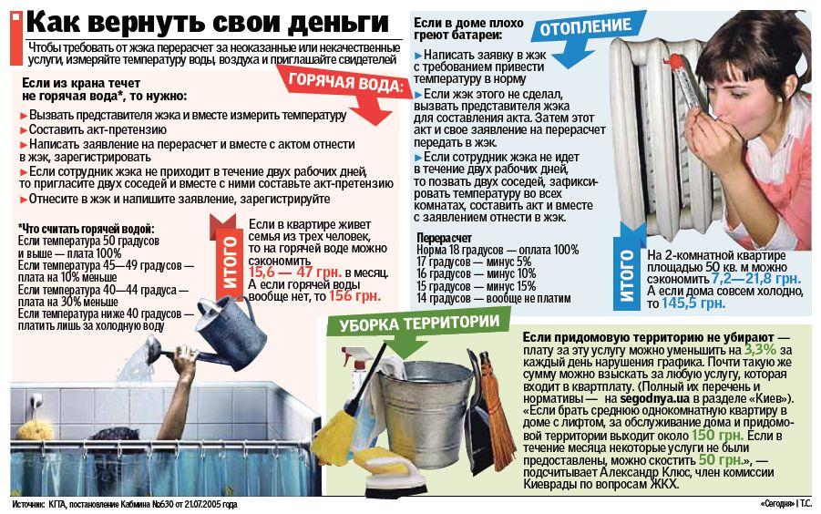 Как сделать перерасчет за холодную и горячую воду