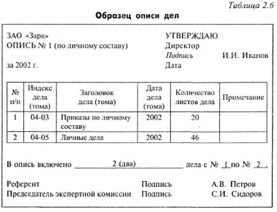 опись учредительных документов образец - фото 10