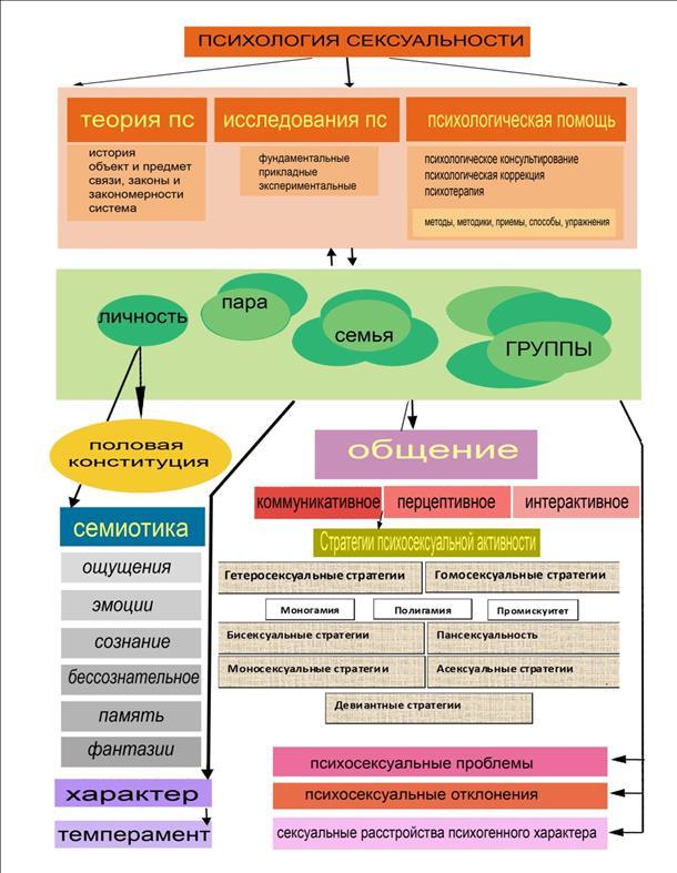 системных исследований в