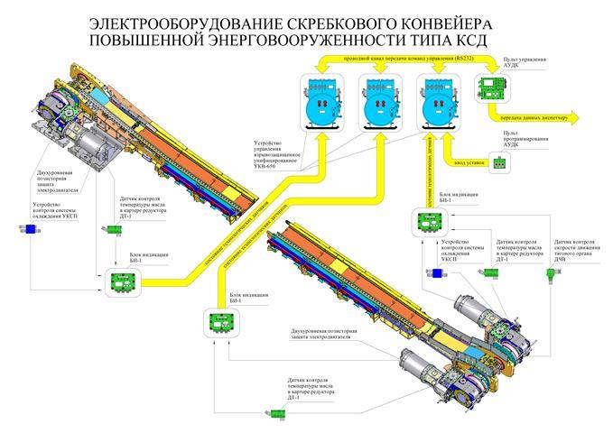 8 - структурная схема.